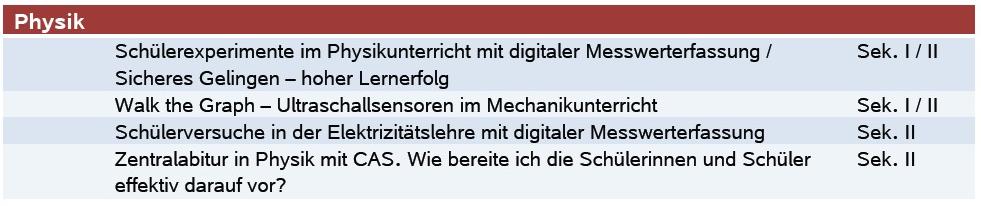 Schilf_Ph